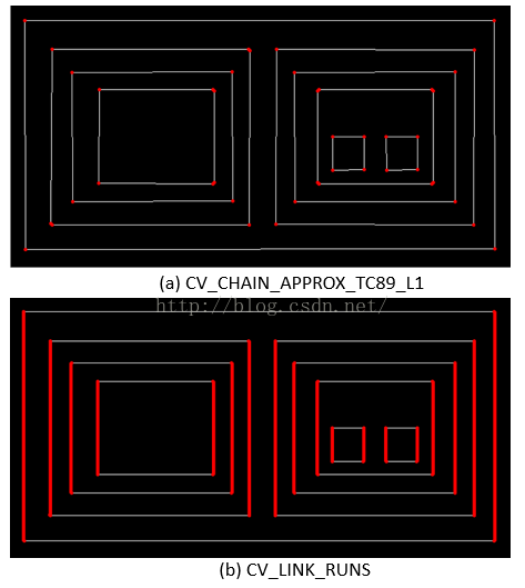 Opencv outline extraction findContours and drawContours - Programmer