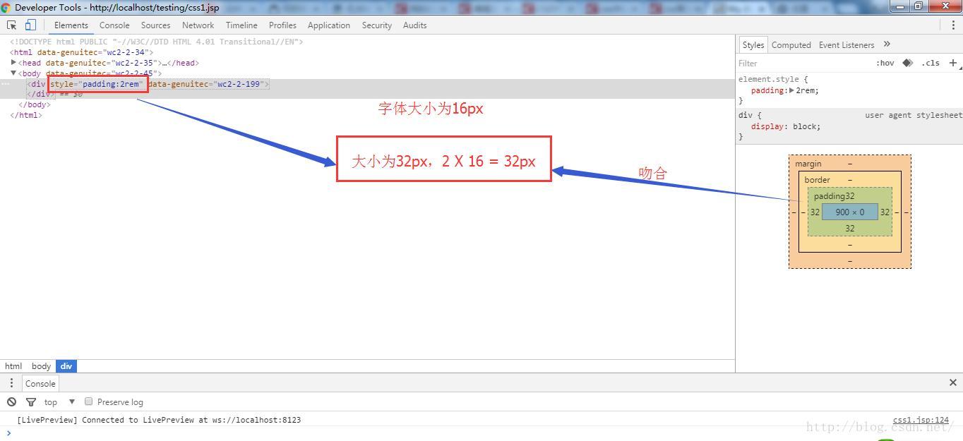 CSS size unit % px em rem Detailed - Programmer Sought