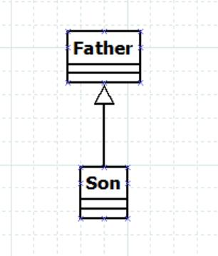 Six meanings of arrows in UML diagrams - Programmer Sought