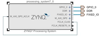 Learn how to use EMIO in Zynq(5)GPIO - Programmer Sought