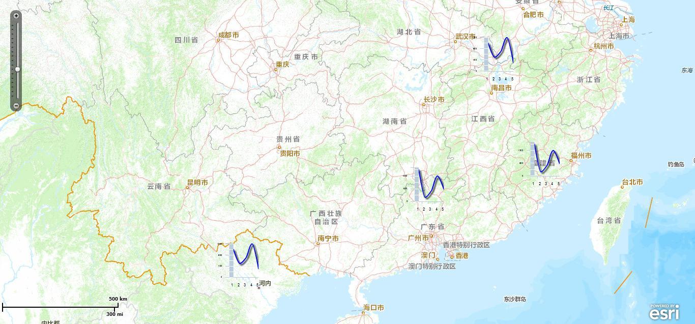 Original arcgis server flex to draw a line chart on the map