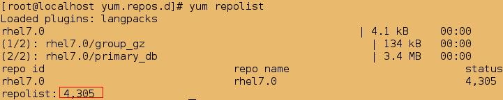 Two ways to build a yum repository, deploy a shared yum source, and