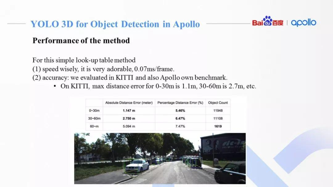 Learn about the monocular camera object detection module