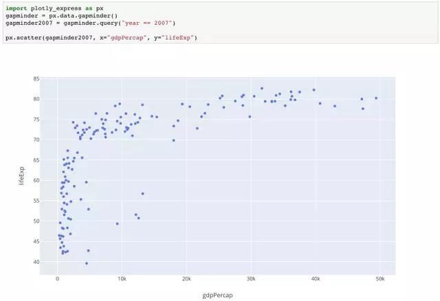 This is the Python visualization artifact you are looking for