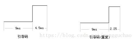 NEC infrared remote control protocol - Programmer Sought