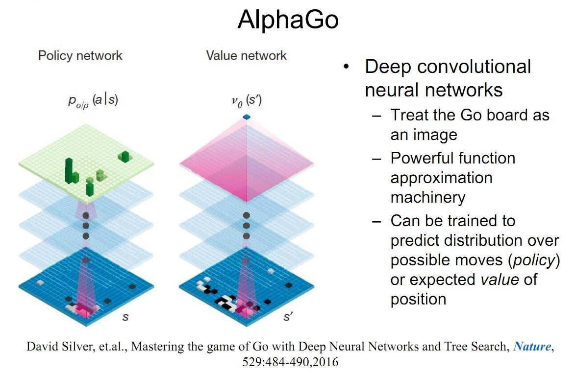 Mastering The Game Of Go With Deep Neural Networks And Tree Search