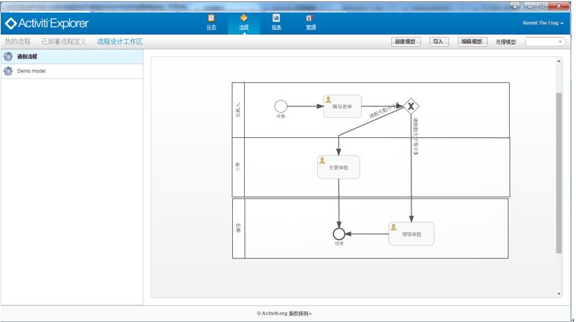 Activiti-Modeler 5 18 online process modeling tool installation and