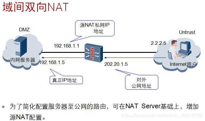 Huawei eNSP firewall NAT configuration - Programmer Sought