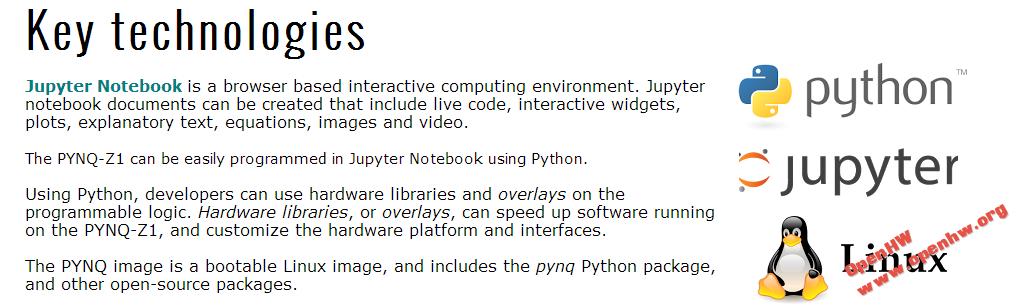 PYNQ board - Programmer Sought