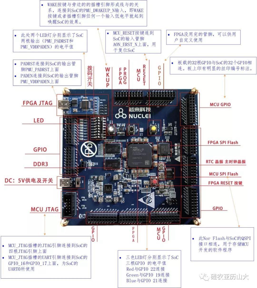 Hummingbird E203 open source RISC-V development board: Hummingbird