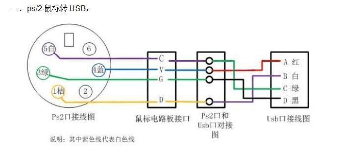 Micro Usb Interface Definition Diagram Programmer Sought