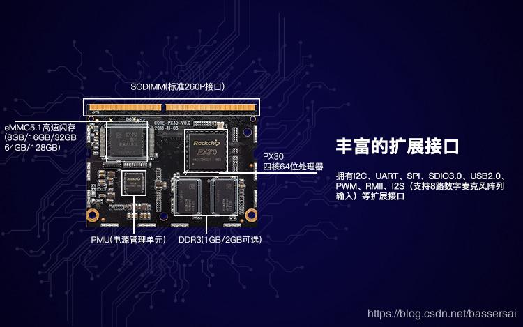 Core-PX30-JD4 quad-core 64-bit industrial grade core board