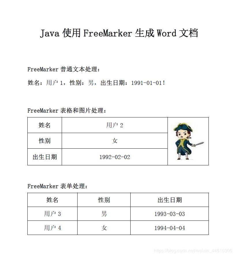 Java uses FreeMarker to automatically generate Word documents (with