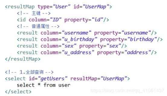 Learning of MyBatis (3) - Incoming parameters of Mapper XML