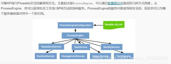 Flowable workflow advanced (2) - Programmer Sought