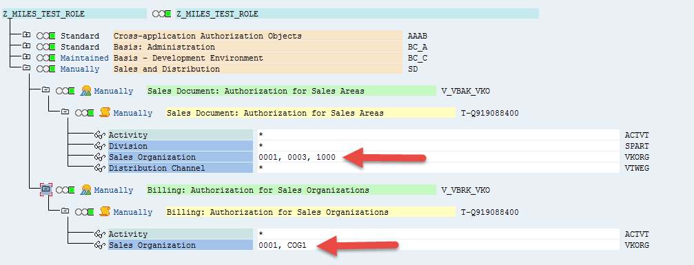 Access Control Implementation of SAP S/4HANA CDS View