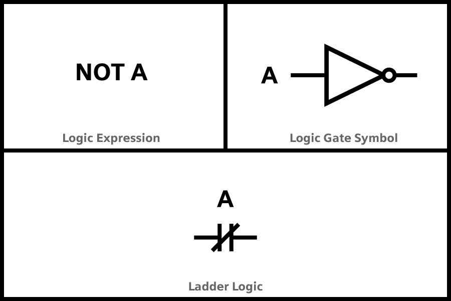Plc Ladder Diagram Programming Combat Logic Realization Programmer Sought