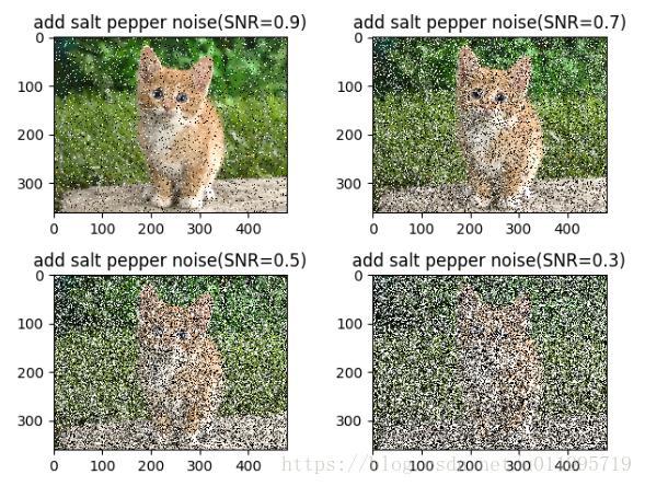 Salt and pepper noise Python implementation - Programmer Sought