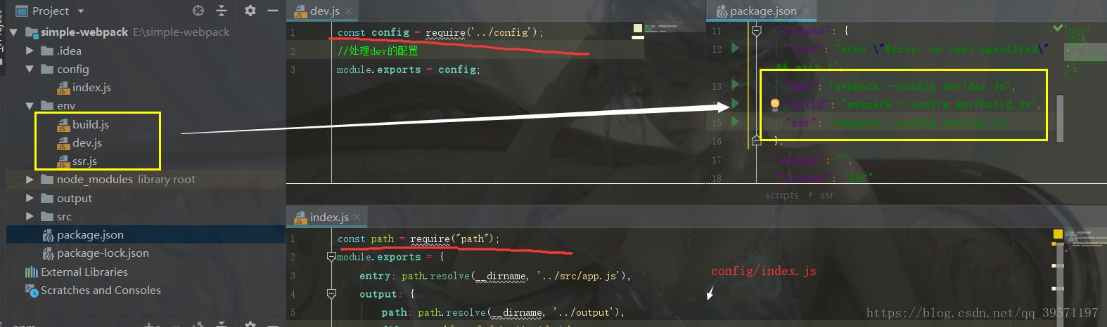 Vue ssr rendering (2) - Programmer Sought