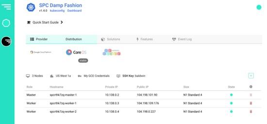 Use Netsil to monitor microservices on Kubernetes