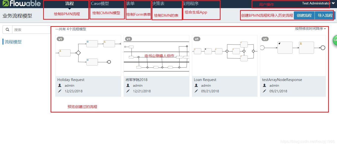 Flowable in-depth -4 Flowable-Modeler detailed process