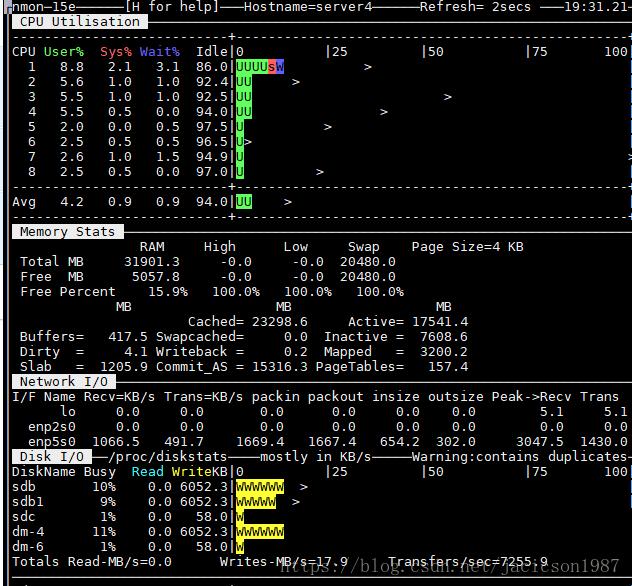 Timescaledb and influxdb single row write performance - Programmer